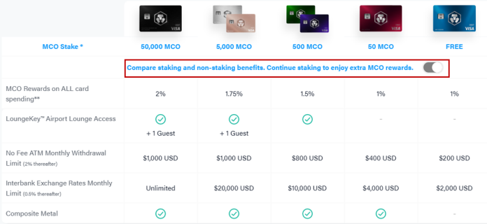 mco visa benefits without staking