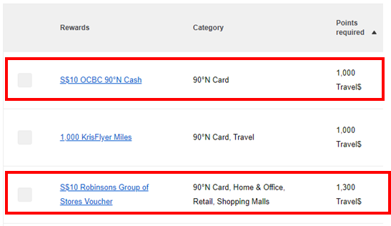 ocbc rewards catalogue